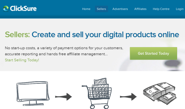 Learn How To Make Money With Affiliate Programs Clicksure