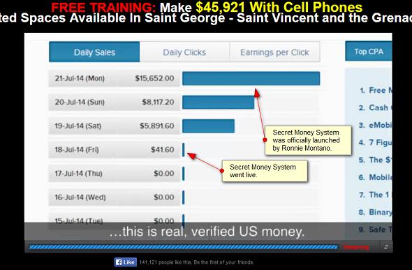 sms earnings