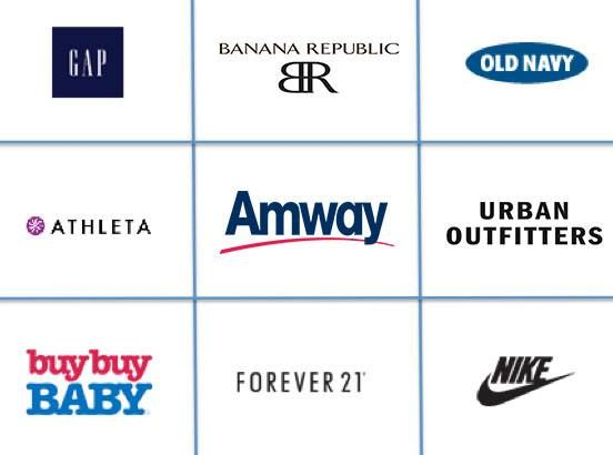 amway partner stores list
